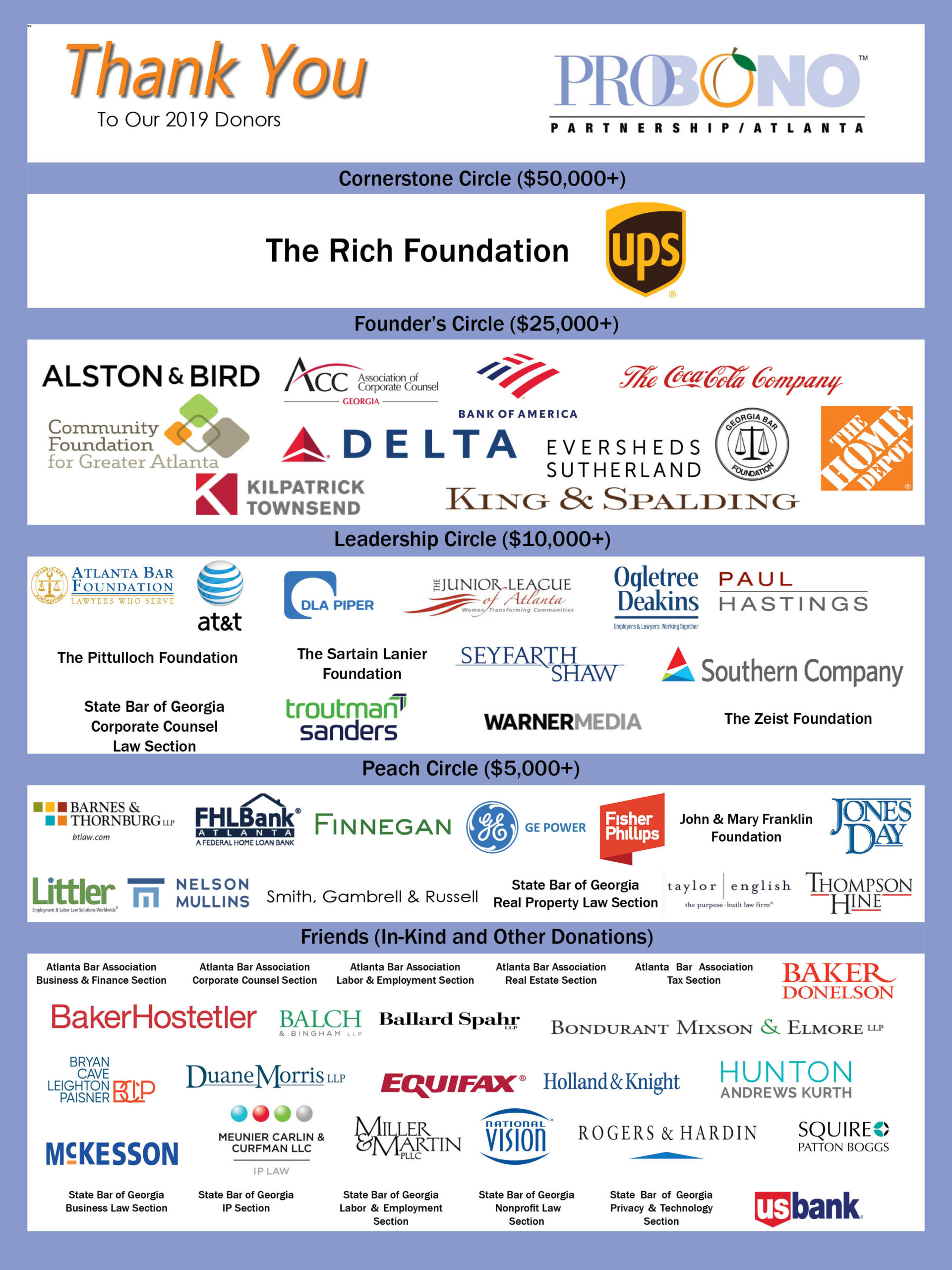 List of Donors in 2019